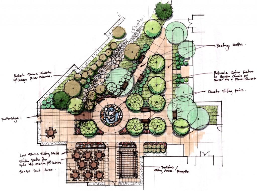 Site Plan Rendering by Mike Ingersoll