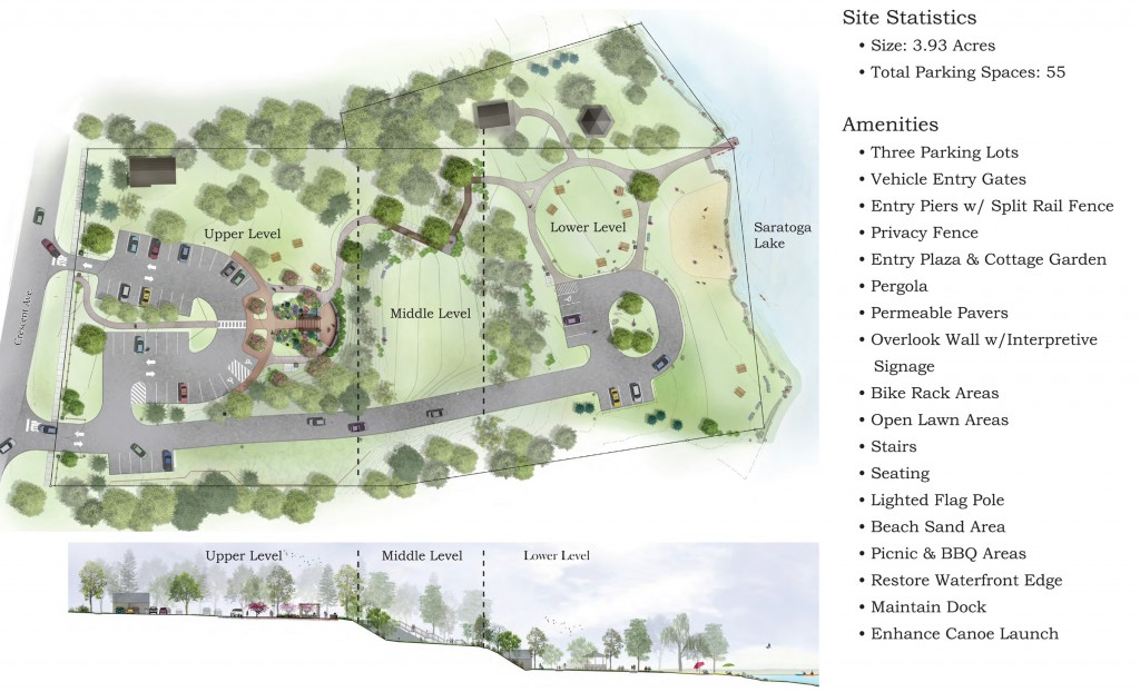 Site Master Plan (rendering by The LA Group)